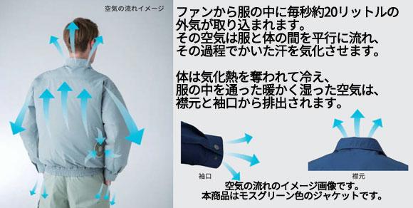 空調服のイメージ図